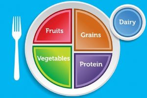 Food pyramid, how to eat properly?