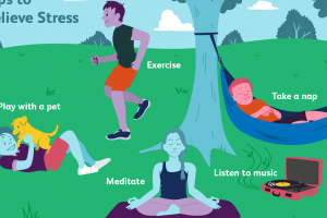 Conscious movement as a way to release stress